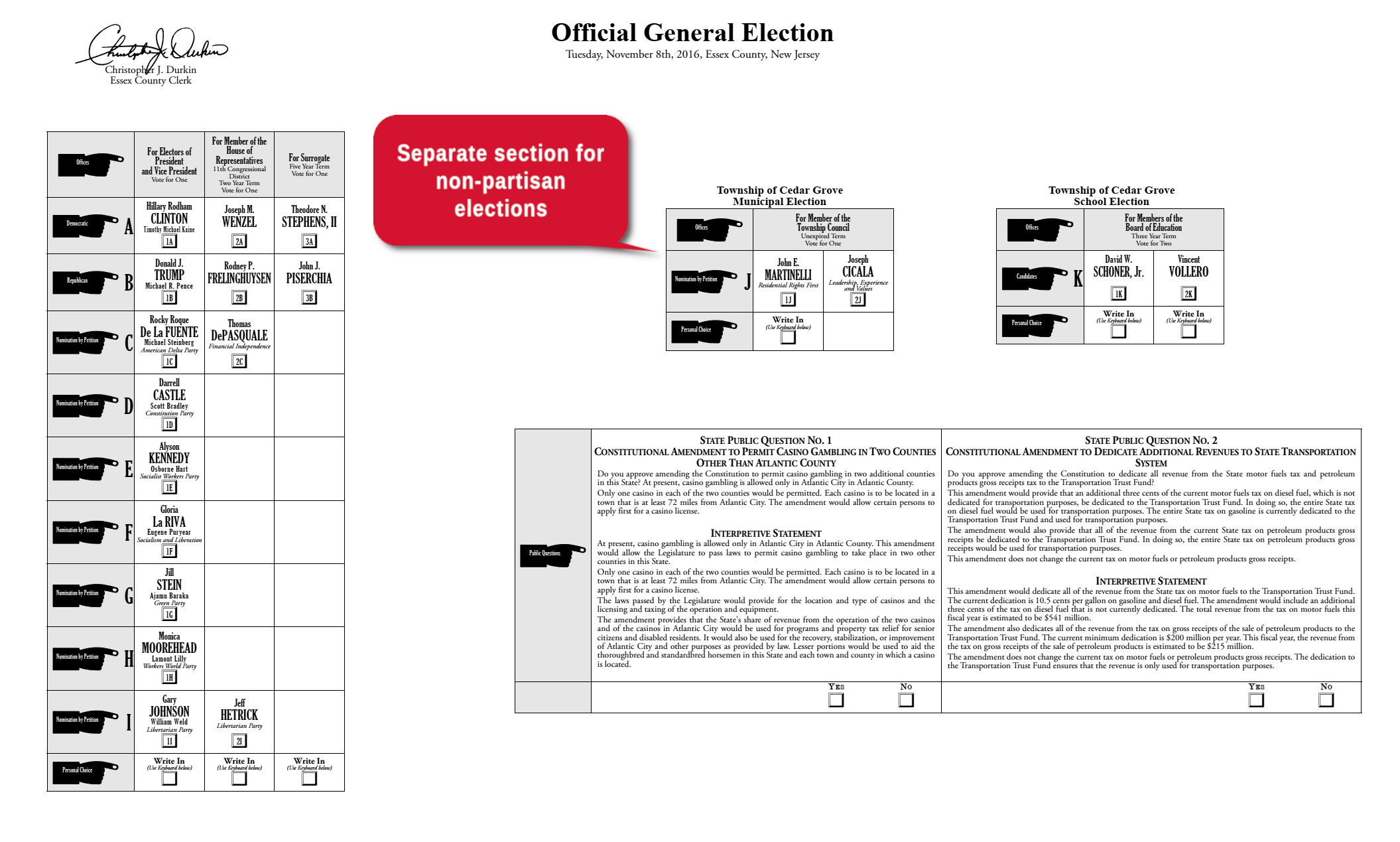 Sample ballot for Cedar Grove showing municipal elections separated from partisan races
